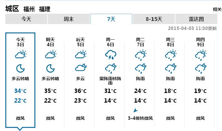 幼儿园大班天气预报记录表