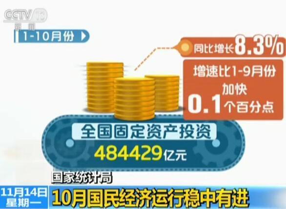 统计局:11月份经济运行保持稳中有进发展态势
