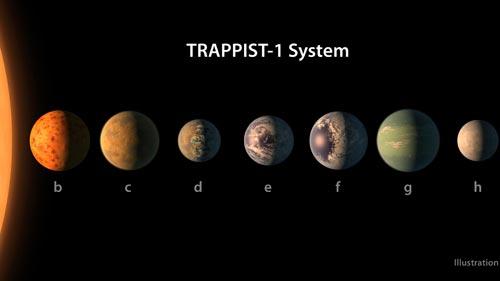 地球不孤单!NASA宣布发现7颗类地行星 3个或有生命据美国航天局消息,荷兰牵头的科研团队宣布发现类地行星,至少三颗行星的表面可能存在液态水……【详细】时政|社会|军情|台海|娱乐