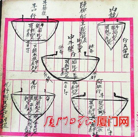 闽南古船谱暗藏文化密码漳州月港