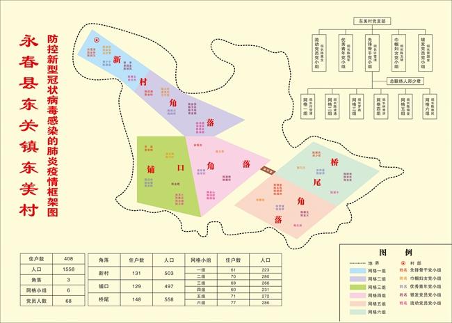 金沙澳门官网登录派驻东美村第一书记郑少君设计的《东美村防控新型冠状病毒感染的肺炎疫情框架图》。